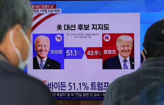 ¿Qué pasaría si ningún candidato presidencial obtiene 270 votos electorales?