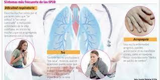 Enfermedades pulmonares pueden pasar desapercibidas y causar un gran deterioro