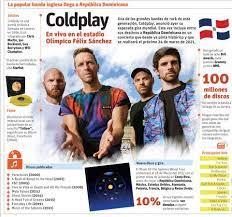 Coldplay sale de gira y apunta a RD en su lista